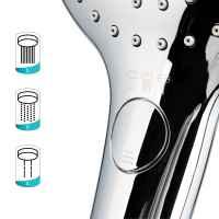bremermann Überkopf-Brauseset inkl. Kopfbrause, Handbrause, Wandstange und Edelstahl Schläuchen